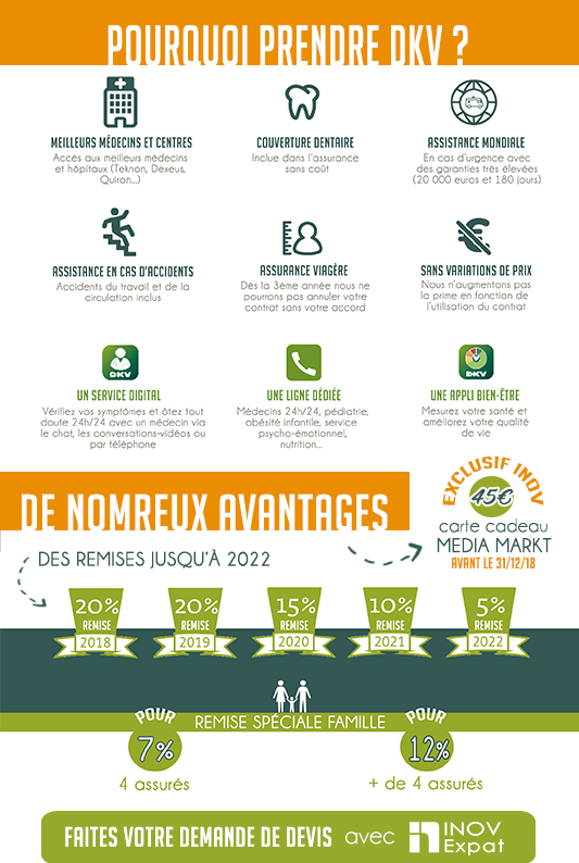DKV assurance santé