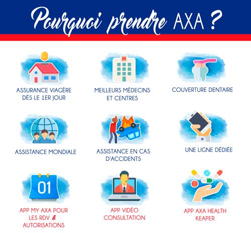 pourquoi prendre AXA assurance santé